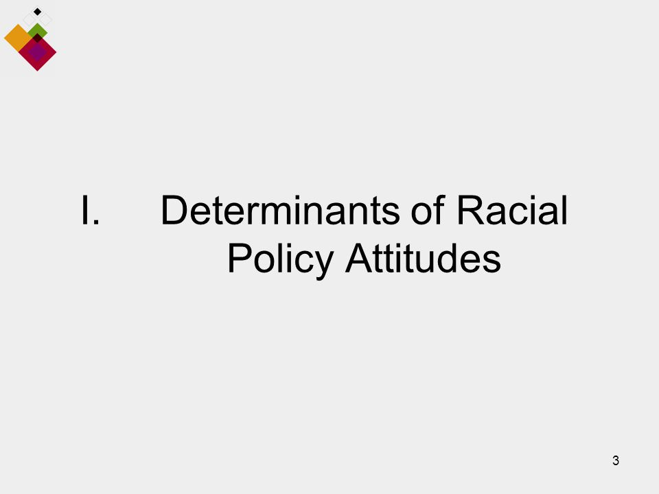 3 I.Determinants of Racial Policy Attitudes