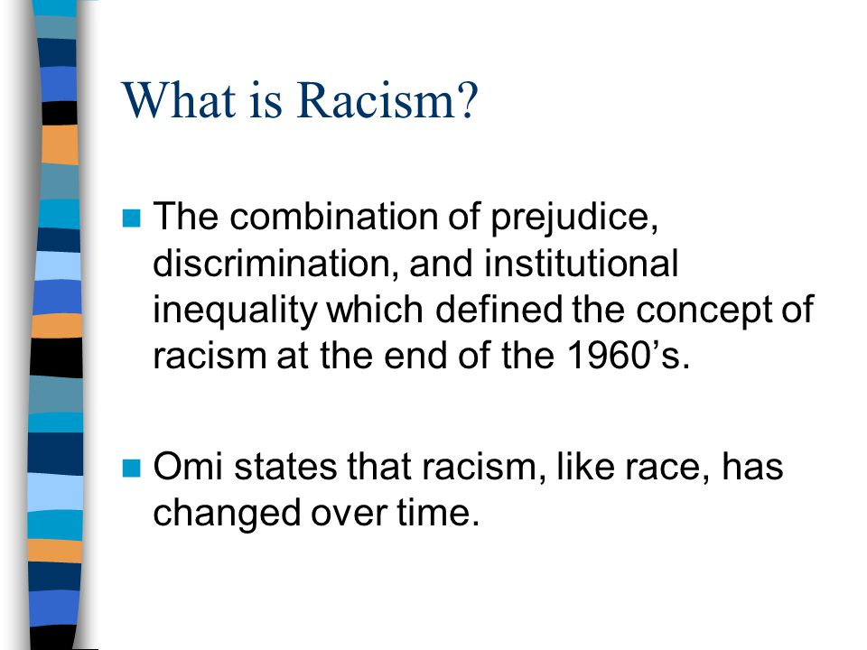 What is Racism.