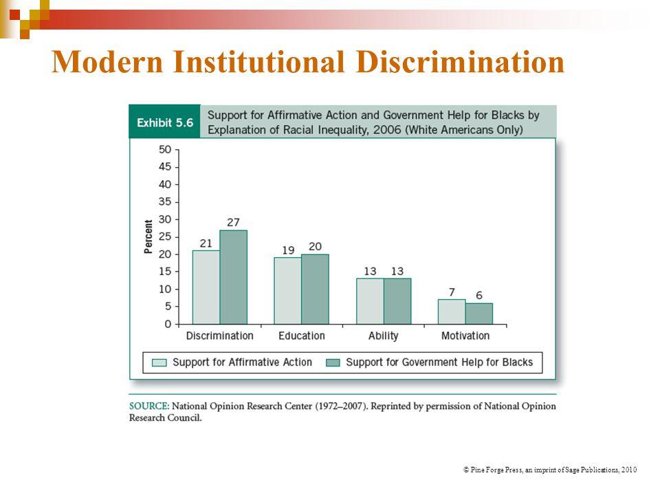 Modern Institutional Discrimination © Pine Forge Press, an imprint of Sage Publications, 2010
