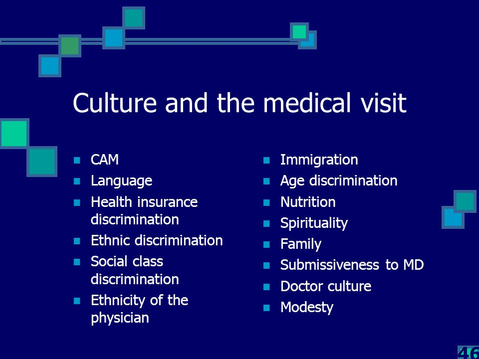 46 Culture and the medical visit CAM Language Health insurance discrimination Ethnic discrimination Social class discrimination Ethnicity of the physi