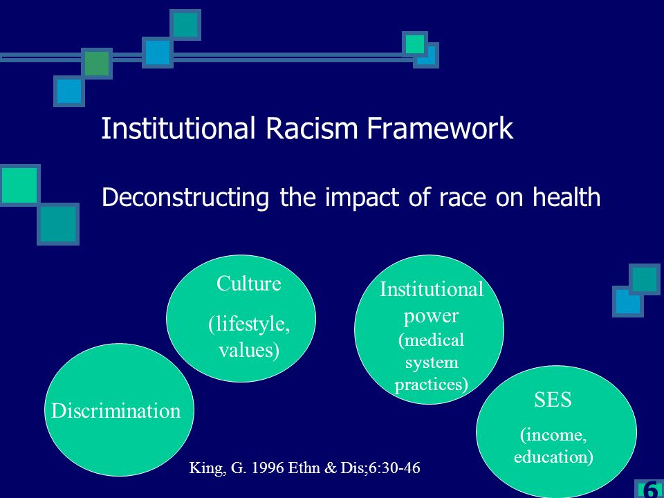 57 Physiological Responses to Racism: Promising Potential Mechanism Higher blood pressure associated with tendency NOT to recall or report racist or discriminatory events Laboratory studies monitor physiological responses when describing racist experiences Create a racially-charged encounter and compare responses to it and to nonracial stressful events Harrell JP et al., AJPH 2003(93): 243-248