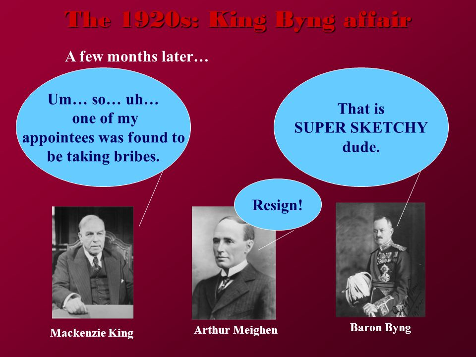 Arthur Meighen Baron Byng Mackenzie King The 1920s: King Byng affair Um… so… uh… one of my appointees was found to be taking bribes.