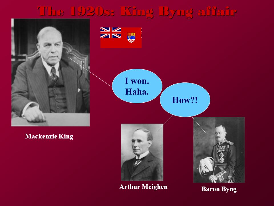 Arthur Meighen Baron Byng The 1920s: King Byng affair How ! I won. Haha. Mackenzie King