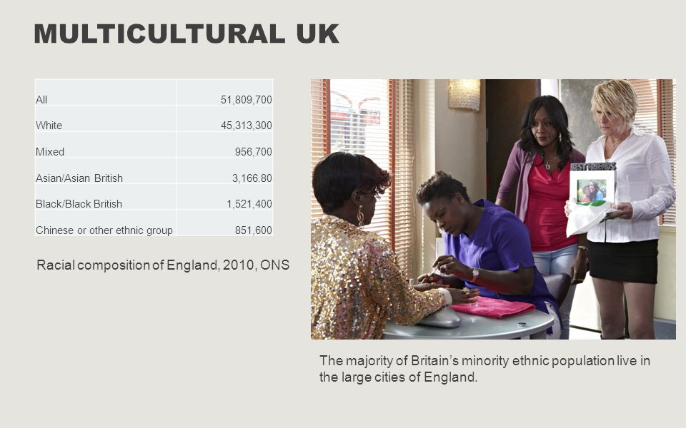 MULTICULTURAL UK All51,809,700 White45,313,300 Mixed956,700 Asian/Asian British3,166.80 Black/Black British1,521,400 Chinese or other ethnic group851,600 The majority of Britain's minority ethnic population live in the large cities of England.