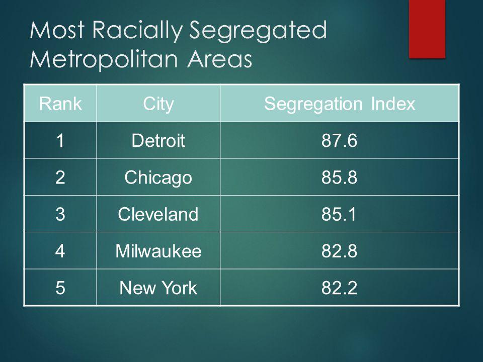 Most Racially Segregated Metropolitan Areas RankCitySegregation Index 1Detroit87.6 2Chicago85.8 3Cleveland85.1 4Milwaukee82.8 5New York82.2