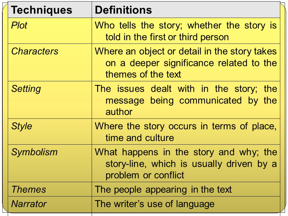 TechniquesDefinitions PlotWho tells the story; whether the story is told in the first or third person CharactersWhere an object or detail in the story