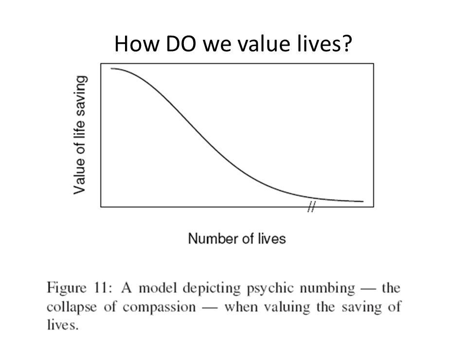How DO we value lives