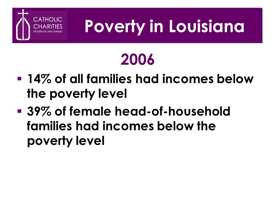 Poverty in Louisiana 2006  14% of all families had incomes below the poverty level  39% of female head-of-household families had incomes below the poverty level
