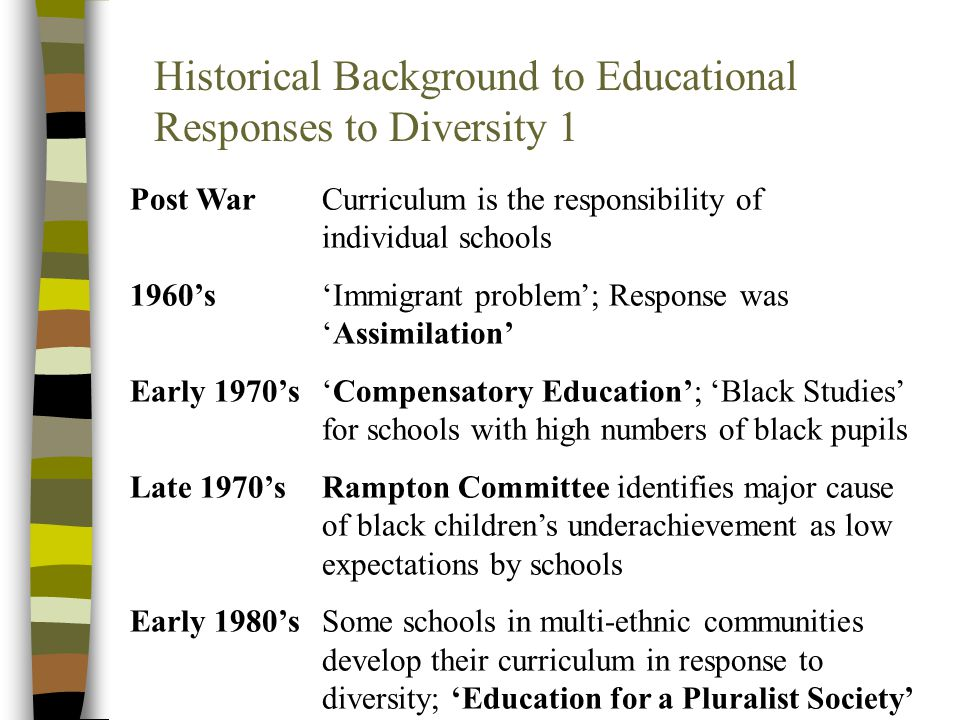 Historical Background to Educational Responses to Diversity 1 Post WarCurriculum is the responsibility of individual schools 1960's'Immigrant problem'; Response was 'Assimilation' Early 1970's'Compensatory Education'; 'Black Studies' for schools with high numbers of black pupils Late 1970'sRampton Committee identifies major cause of black children's underachievement as low expectations by schools Early 1980'sSome schools in multi-ethnic communities develop their curriculum in response to diversity; 'Education for a Pluralist Society'