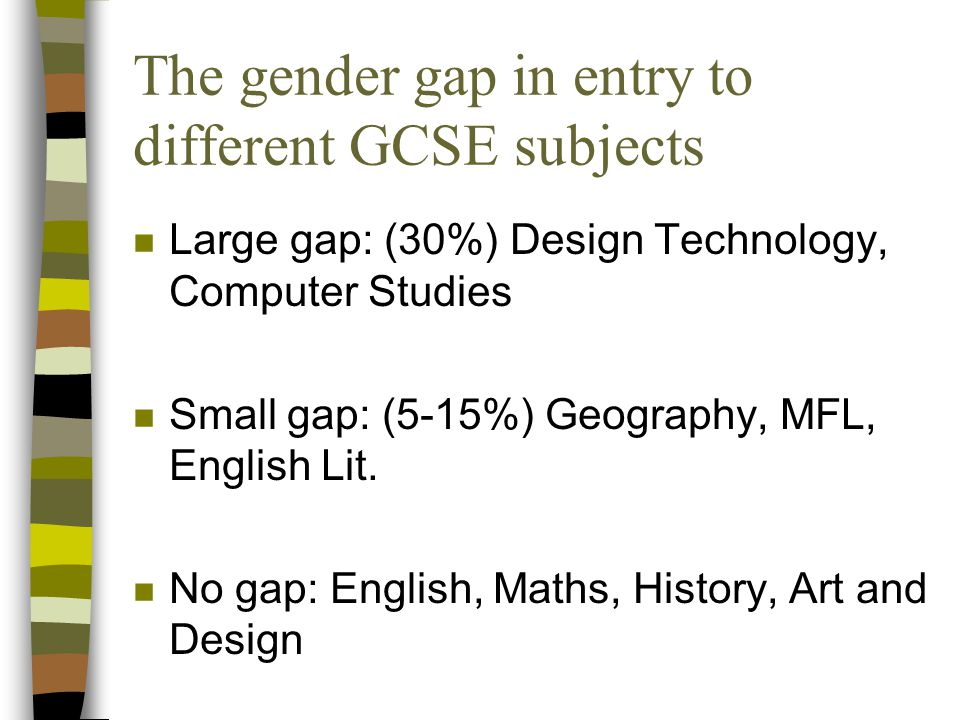 The gender gap in entry to different GCSE subjects n Large gap: (30%) Design Technology, Computer Studies n Small gap: (5-15%) Geography, MFL, English Lit.