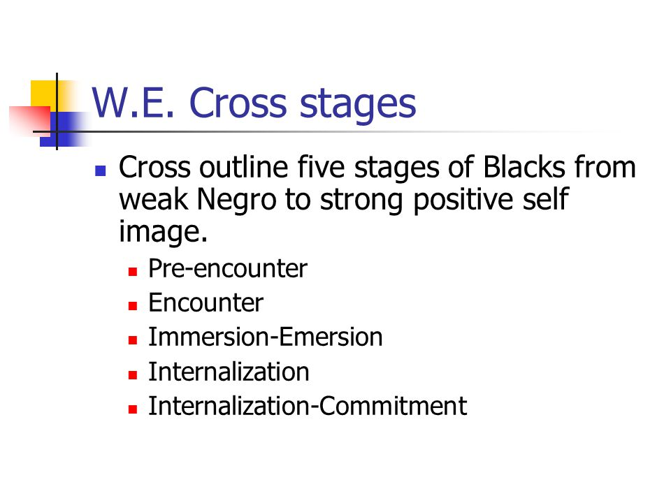 W.E. Cross stages Cross outline five stages of Blacks from weak Negro to strong positive self image. Pre-encounter Encounter Immersion-Emersion Intern