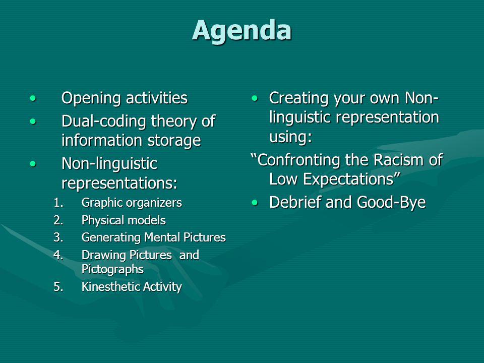 Agenda Opening activitiesOpening activities Dual-coding theory of information storageDual-coding theory of information storage Non-linguistic represen
