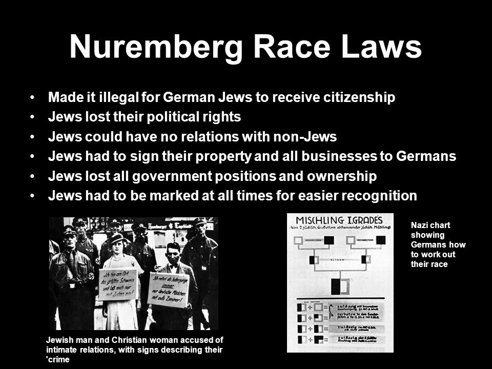 Nuremberg Race Laws Made it illegal for German Jews to receive citizenship Jews lost their political rights Jews could have no relations with non-Jews