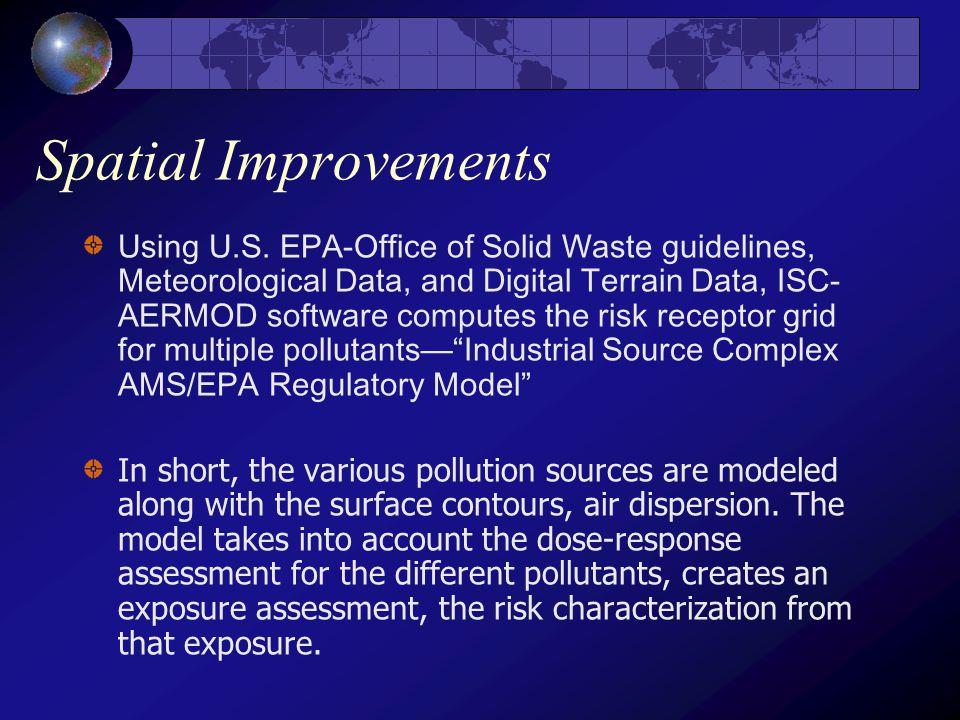 Spatial Improvements Using U.S.