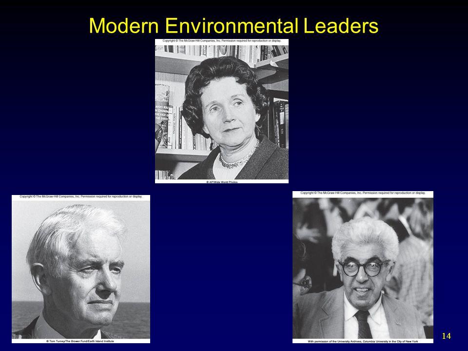 14 Modern Environmental Leaders