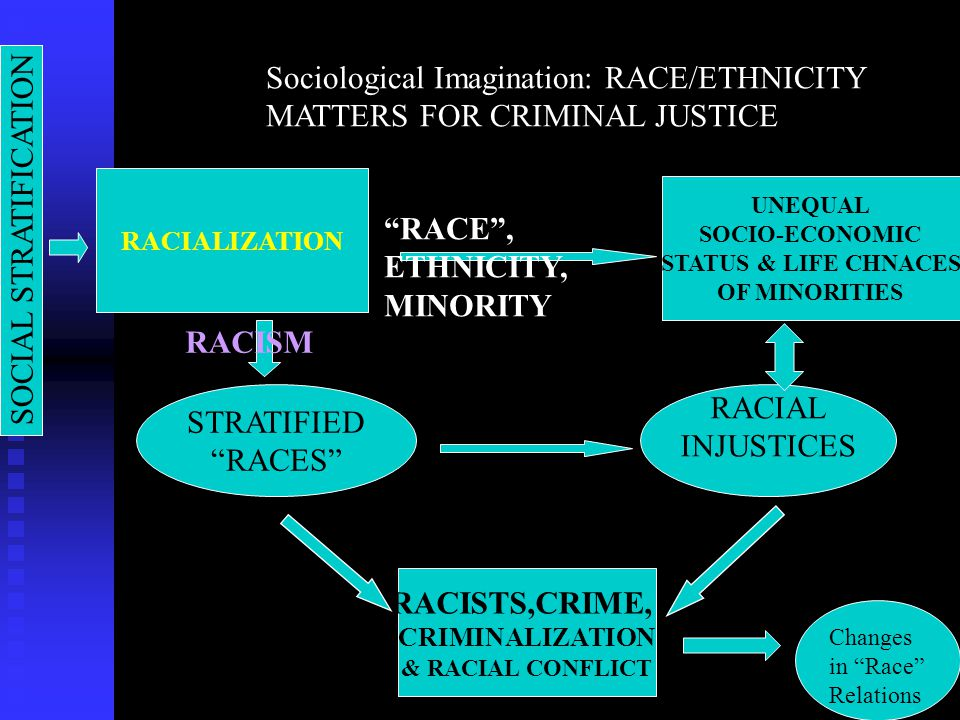 n n MAJOR CONCEPTS OF RACE/ETHNIC RELATIONS