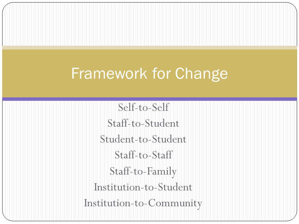 Self-to-Self Staff-to-Student Student-to-Student Staff-to-Staff Staff-to-Family Institution-to-Student Institution-to-Community Framework for Change