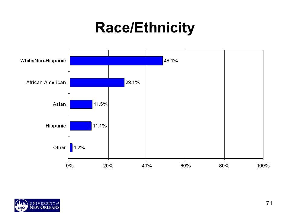 71 Race/Ethnicity