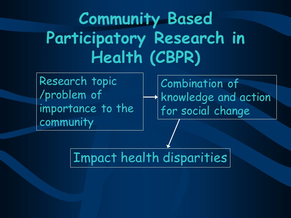 Community Based Participatory Research in Health (CBPR) Research topic /problem of importance to the community Combination of knowledge and action for