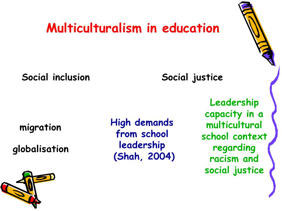 Multiculturalism in education Social inclusionSocial justice migration globalisation High demands from school leadership (Shah, 2004) Leadership capacity in a multicultural school context regarding racism and social justice