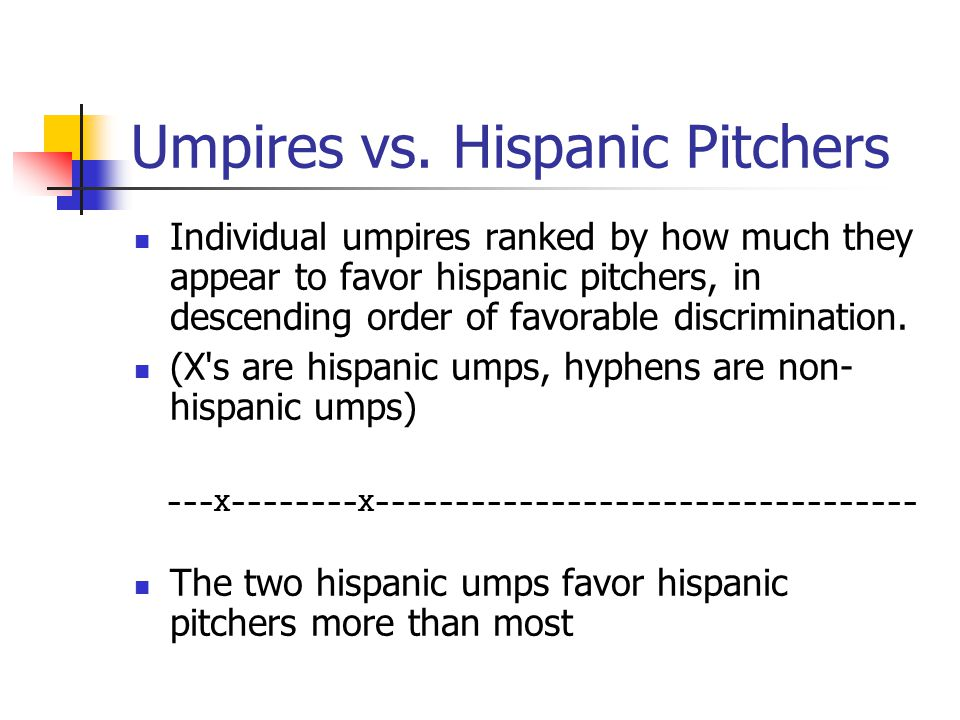 Umpires vs. Hispanic Pitchers Individual umpires ranked by how much they appear to favor hispanic pitchers, in descending order of favorable discrimin