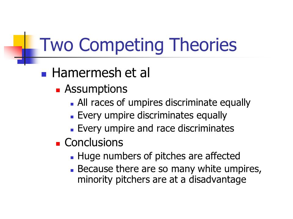 Two Competing Theories Hamermesh et al Assumptions All races of umpires discriminate equally Every umpire discriminates equally Every umpire and race