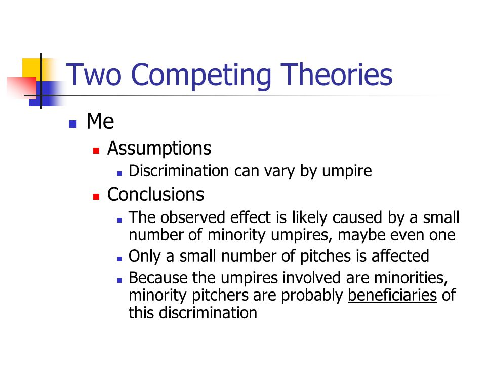 Two Competing Theories Me Assumptions Discrimination can vary by umpire Conclusions The observed effect is likely caused by a small number of minority