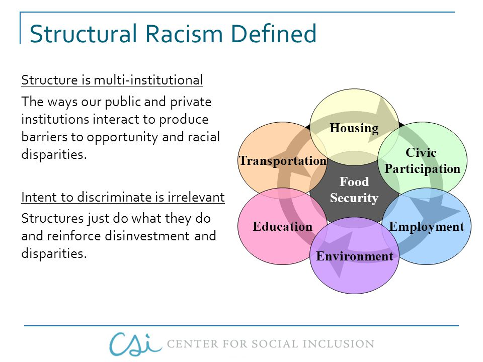 Structural Racism Defined Structure is multi-institutional The ways our public and private institutions interact to produce barriers to opportunity and racial disparities.