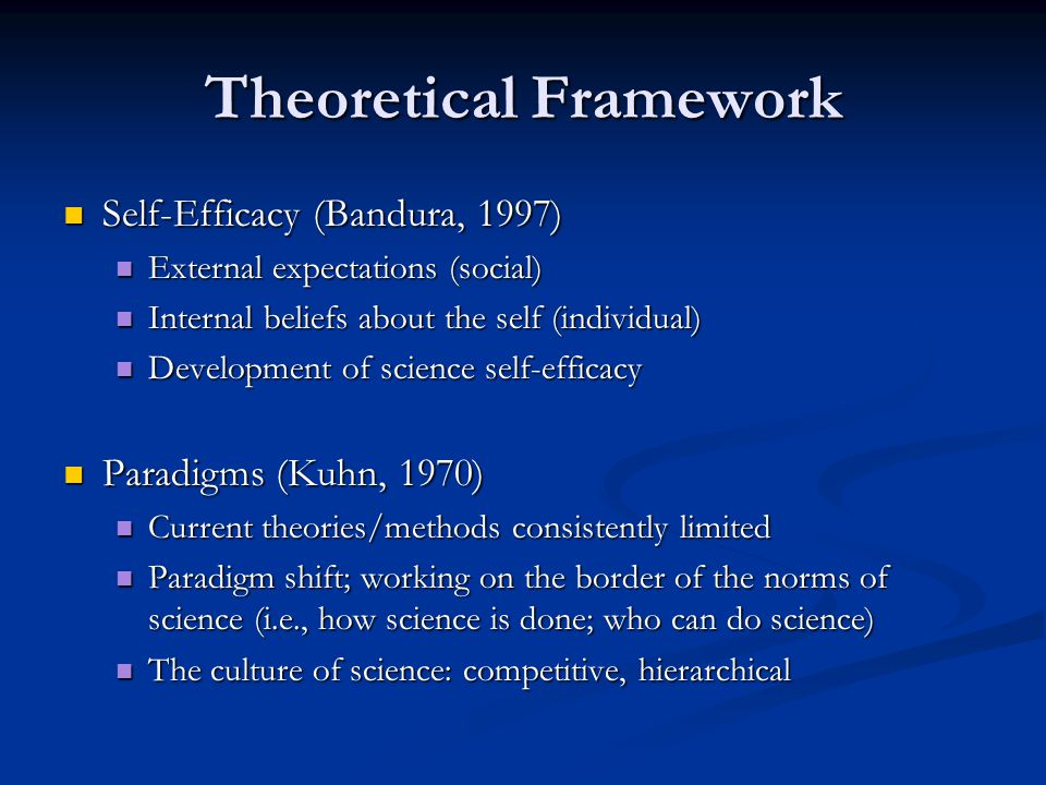 Theoretical Framework Self-Efficacy (Bandura, 1997) Self-Efficacy (Bandura, 1997) External expectations (social) External expectations (social) Internal beliefs about the self (individual) Internal beliefs about the self (individual) Development of science self-efficacy Development of science self-efficacy Paradigms (Kuhn, 1970) Paradigms (Kuhn, 1970) Current theories/methods consistently limited Current theories/methods consistently limited Paradigm shift; working on the border of the norms of science (i.e., how science is done; who can do science) Paradigm shift; working on the border of the norms of science (i.e., how science is done; who can do science) The culture of science: competitive, hierarchical The culture of science: competitive, hierarchical
