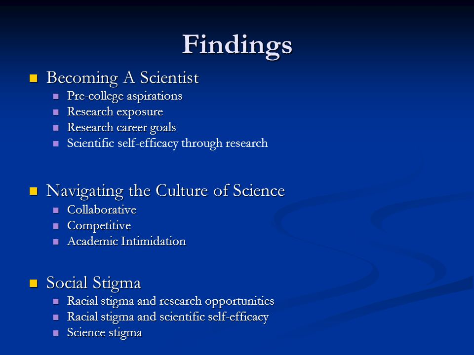 Findings Becoming A Scientist Becoming A Scientist Pre-college aspirations Pre-college aspirations Research exposure Research exposure Research career