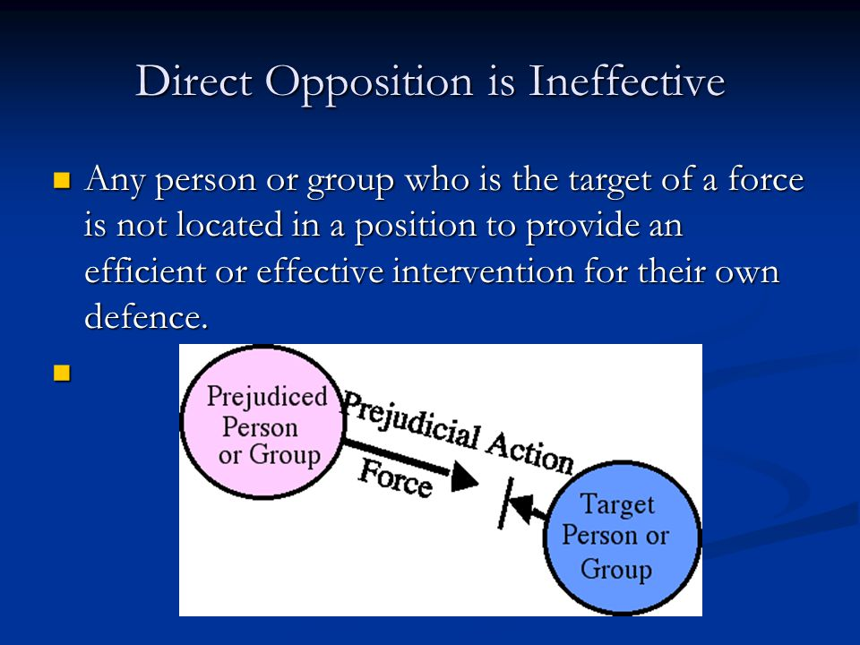 Direct Opposition is Ineffective Any person or group who is the target of a force is not located in a position to provide an efficient or effective intervention for their own defence.