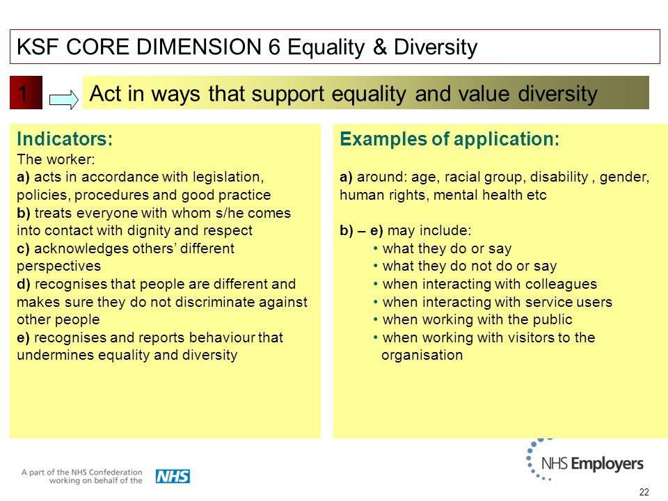 22 Act in ways that support equality and value diversity KSF CORE DIMENSION 6 Equality & Diversity 1 Indicators: The worker: a) acts in accordance with legislation, policies, procedures and good practice b) treats everyone with whom s/he comes into contact with dignity and respect c) acknowledges others' different perspectives d) recognises that people are different and makes sure they do not discriminate against other people e) recognises and reports behaviour that undermines equality and diversity Examples of application: a) around: age, racial group, disability, gender, human rights, mental health etc b) – e) may include: what they do or say what they do not do or say when interacting with colleagues when interacting with service users when working with the public when working with visitors to the organisation