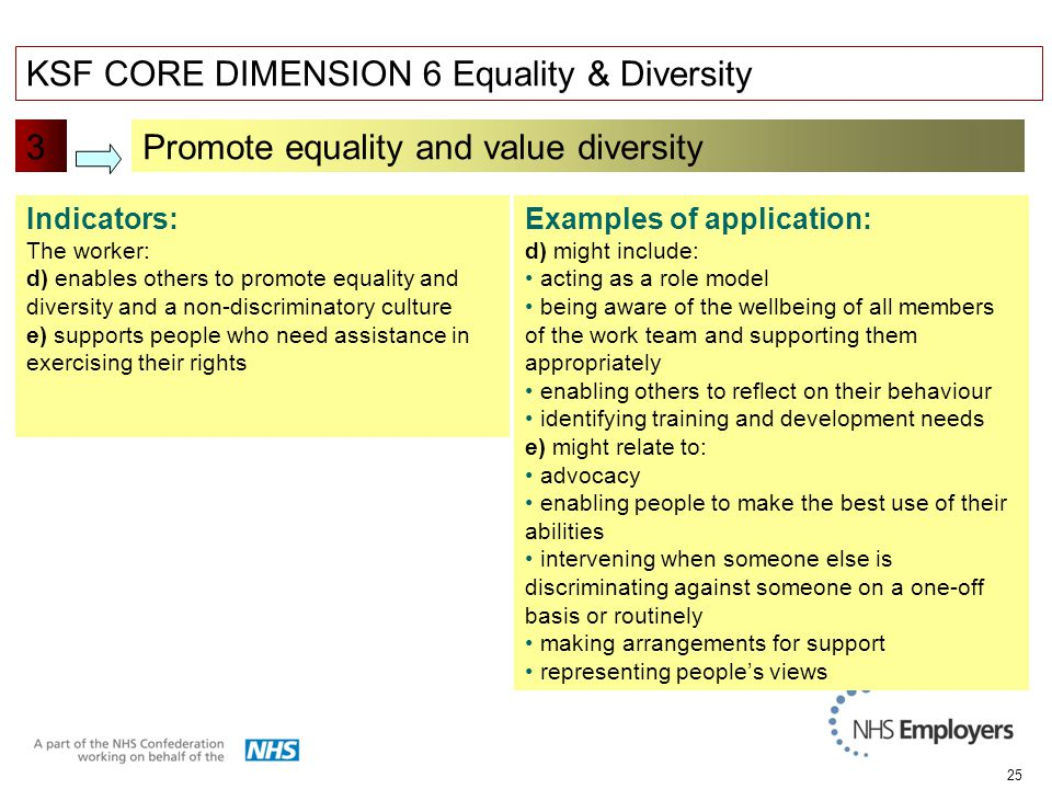 25 KSF CORE DIMENSION 6 Equality & Diversity 3 Indicators: The worker: d) enables others to promote equality and diversity and a non-discriminatory culture e) supports people who need assistance in exercising their rights Examples of application: d) might include: acting as a role model being aware of the wellbeing of all members of the work team and supporting them appropriately enabling others to reflect on their behaviour identifying training and development needs e) might relate to: advocacy enabling people to make the best use of their abilities intervening when someone else is discriminating against someone on a one-off basis or routinely making arrangements for support representing people's views Promote equality and value diversity