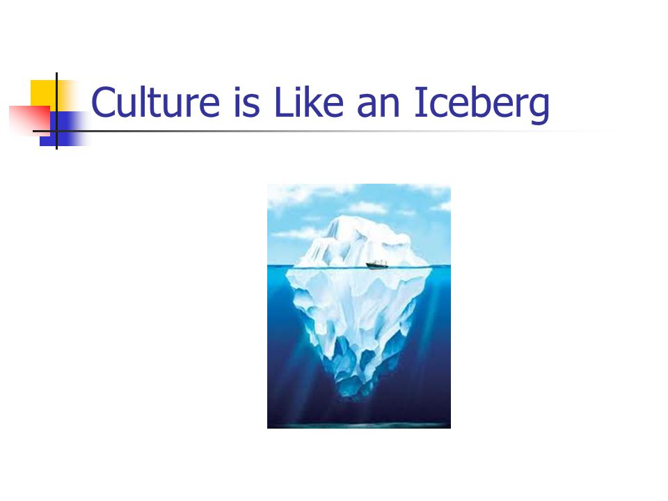 Culture is Like an Iceberg