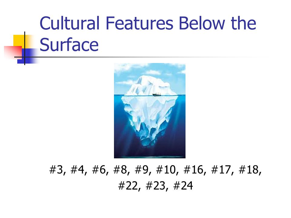 Cultural Features Below the Surface #3, #4, #6, #8, #9, #10, #16, #17, #18, #22, #23, #24