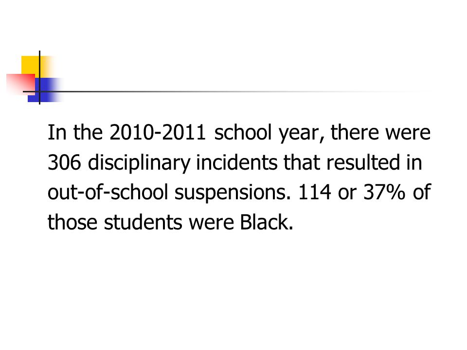 In the 2010-2011 school year, there were 306 disciplinary incidents that resulted in out-of-school suspensions. 114 or 37% of those students were Blac