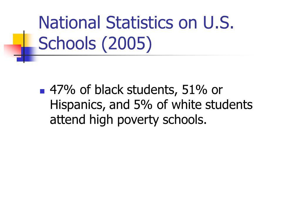 National Statistics on U.S. Schools (2005) 47% of black students, 51% or Hispanics, and 5% of white students attend high poverty schools.