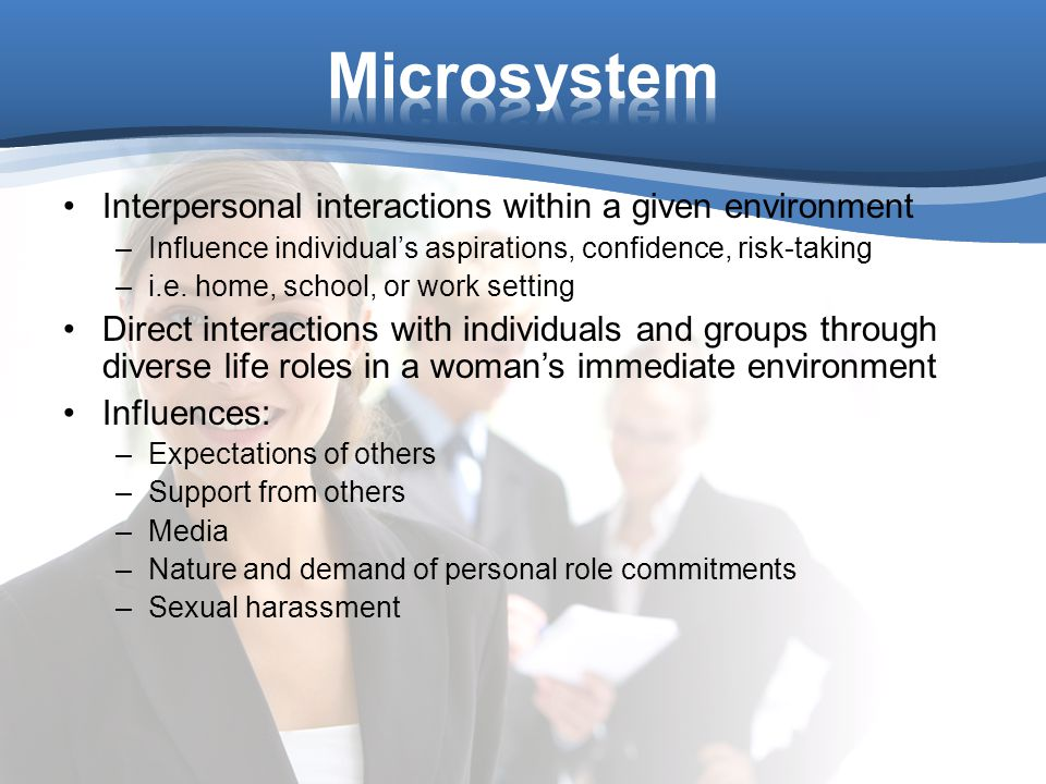 Interpersonal interactions within a given environment –Influence individual's aspirations, confidence, risk-taking –i.e.