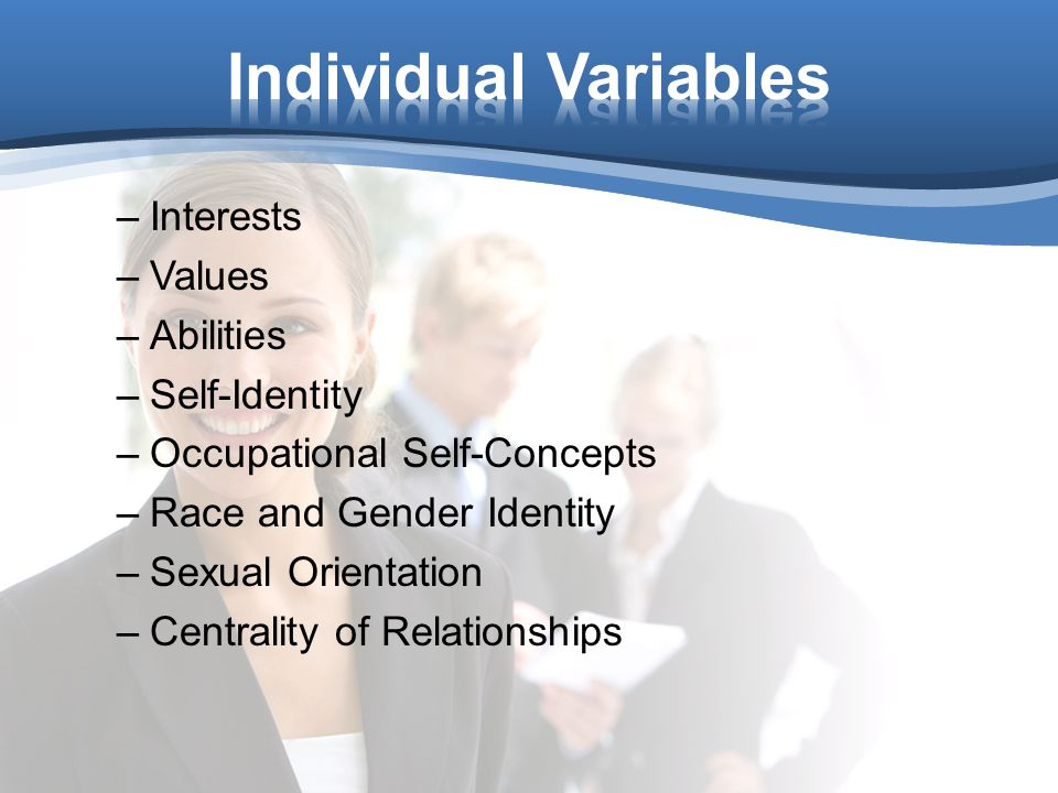 –Interests –Values –Abilities –Self-Identity –Occupational Self-Concepts –Race and Gender Identity –Sexual Orientation –Centrality of Relationships