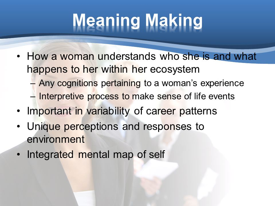 How a woman understands who she is and what happens to her within her ecosystem –Any cognitions pertaining to a woman's experience –Interpretive process to make sense of life events Important in variability of career patterns Unique perceptions and responses to environment Integrated mental map of self