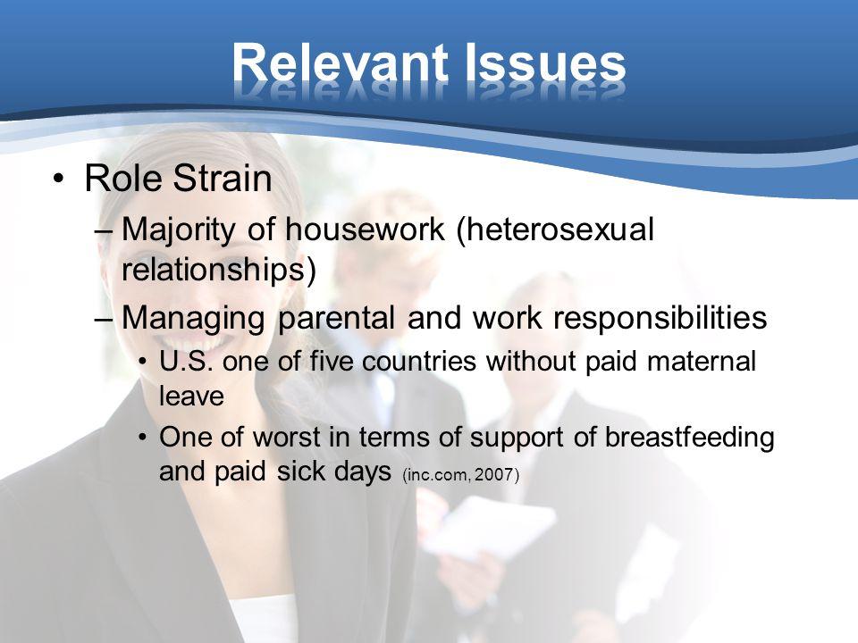Role Strain –Majority of housework (heterosexual relationships) –Managing parental and work responsibilities U.S.