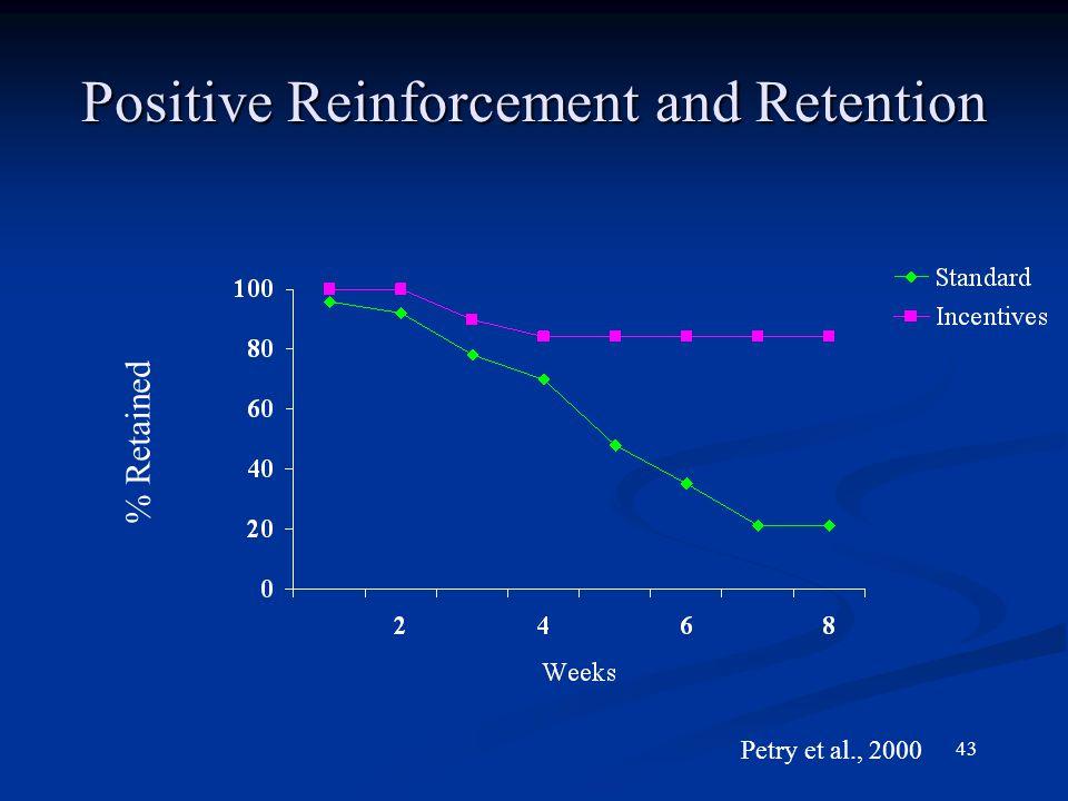 43 Positive Reinforcement and Retention Petry et al., 2000 % Retained