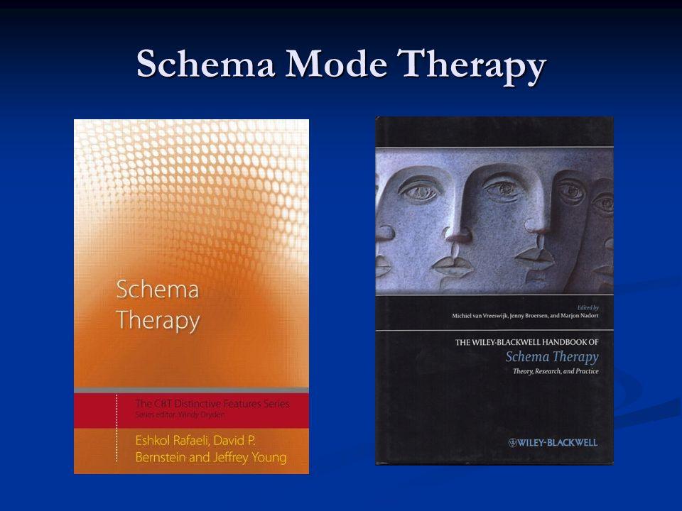 Schema Mode Therapy