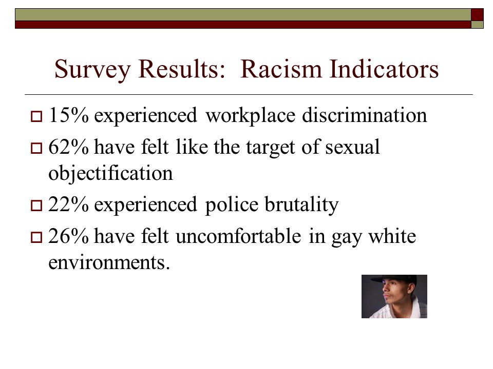 Survey Results: Racism Indicators  15% experienced workplace discrimination  62% have felt like the target of sexual objectification  22% experienced police brutality  26% have felt uncomfortable in gay white environments.