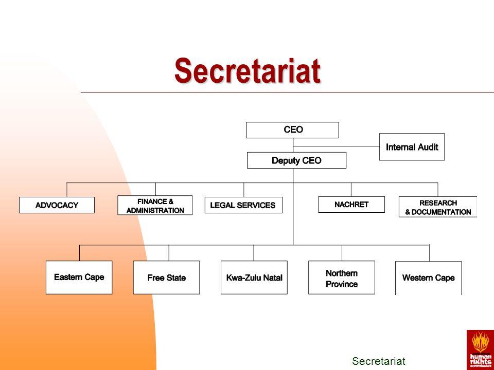 Secretariat Secretariat