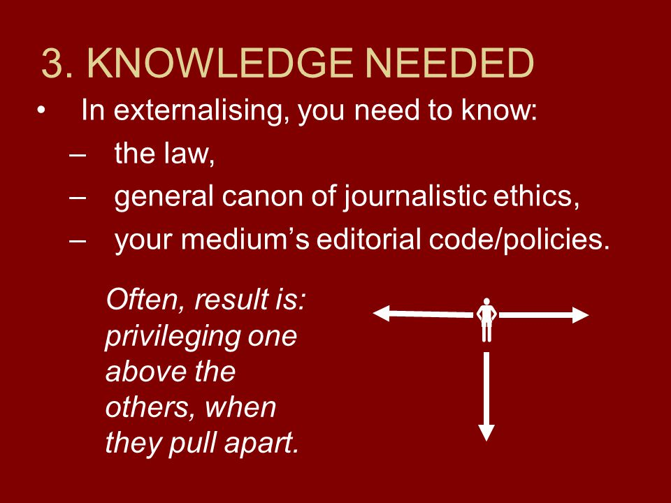 In externalising, you need to know: –the law, –general canon of journalistic ethics, –your medium's editorial code/policies.