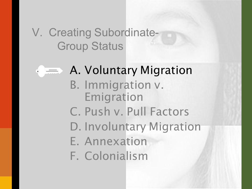 V. Creating Subordinate- Group Status A.Voluntary Migration B.Immigration v.