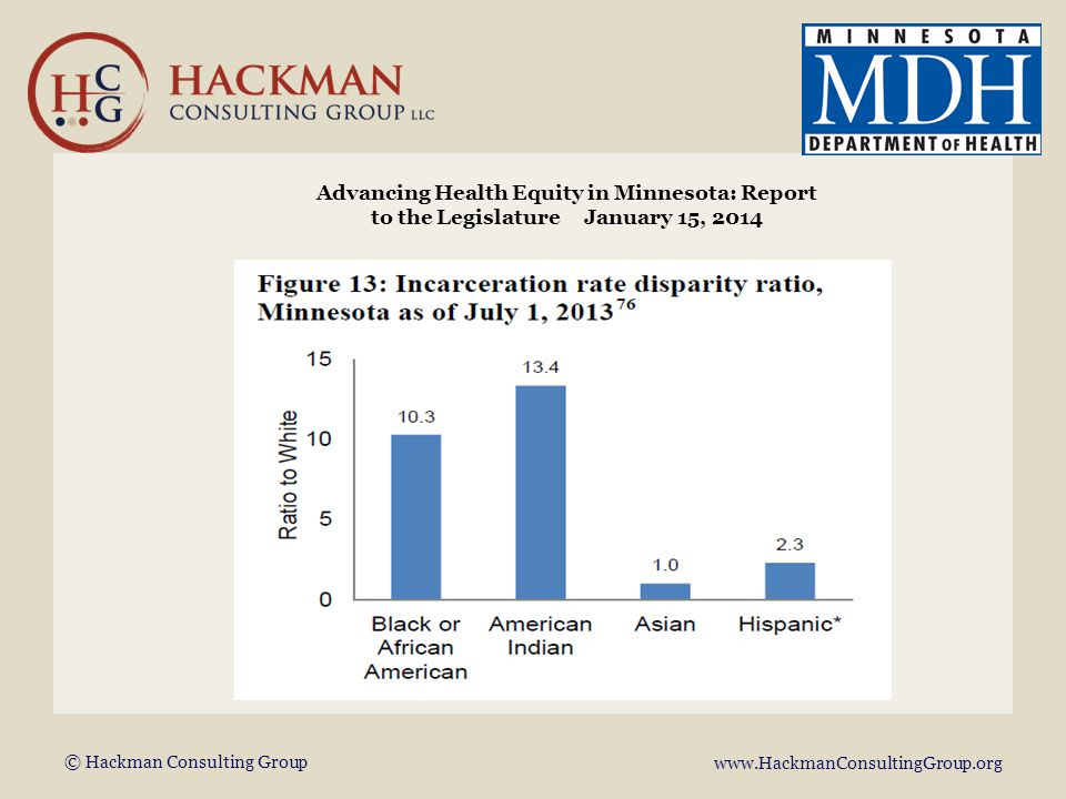 © Hackman Consulting Group www.HackmanConsultingGroup.org Advancing Health Equity in Minnesota: Report to the Legislature January 15, 2014