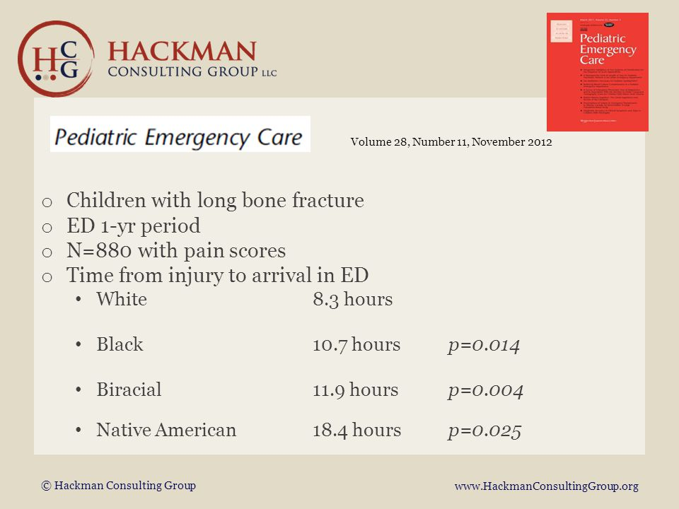 © Hackman Consulting Group www.HackmanConsultingGroup.org o Children with long bone fracture o ED 1-yr period o N=880 with pain scores o Time from injury to arrival in ED White8.3 hours Black10.7 hours p=0.014 Biracial11.9 hours p=0.004 Native American18.4 hours p=0.025 Volume 28, Number 11, November 2012
