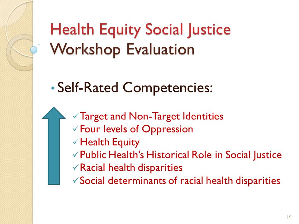 Health Equity Social Justice Workshop Evaluation Self-Rated Competencies: Target and Non-Target Identities Four levels of Oppression Health Equity Public Health's Historical Role in Social Justice Racial health disparities Social determinants of racial health disparities 19